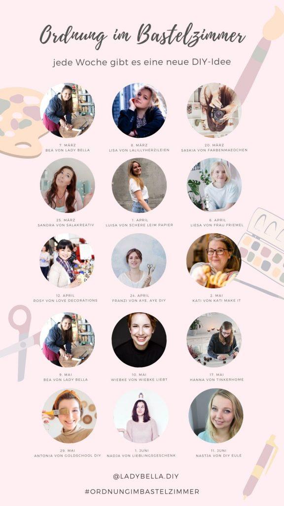 Blogparade Bloggerübersicht